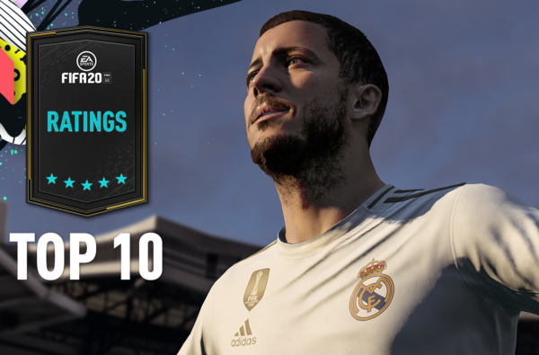 EA SPORTS Unveil the Official Top 100 Rated Players on FIFA 20