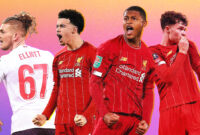 These Are the Young Liverpool Ballers Ready to Build a Dynasty at Anfield