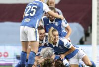 Birmingham City's Women Players Write a Letter to the Club Over Inadequate Facilities and Unsuitable Working Conditions